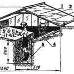 Greenhouse dugout