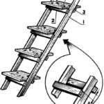LADDERS, BUT WITH STEPS