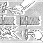 RIVET YOUR HANDS
