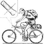 BICYCLE FLASHLIGHT FROM FLASHLIGHT