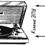 SEWN RECORDS