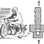 ENGINE-PUMP