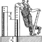 THE DEPTH GAUGE IN A HURRY